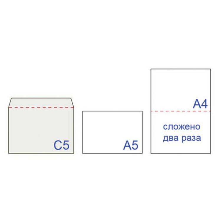 Размер конвертов открыток